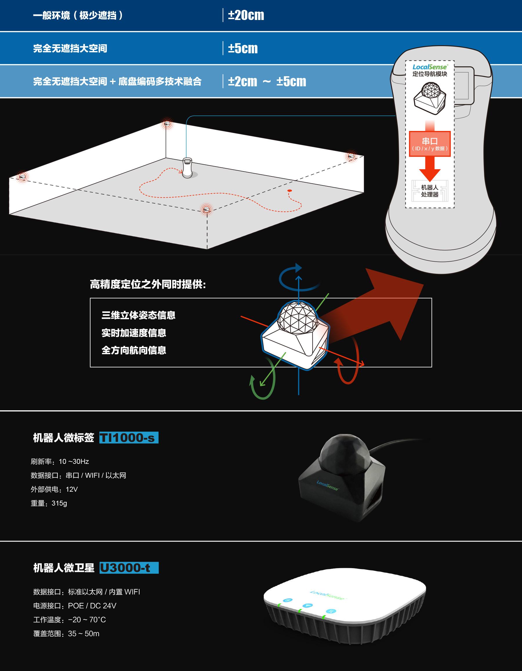 机器人中文.jpg